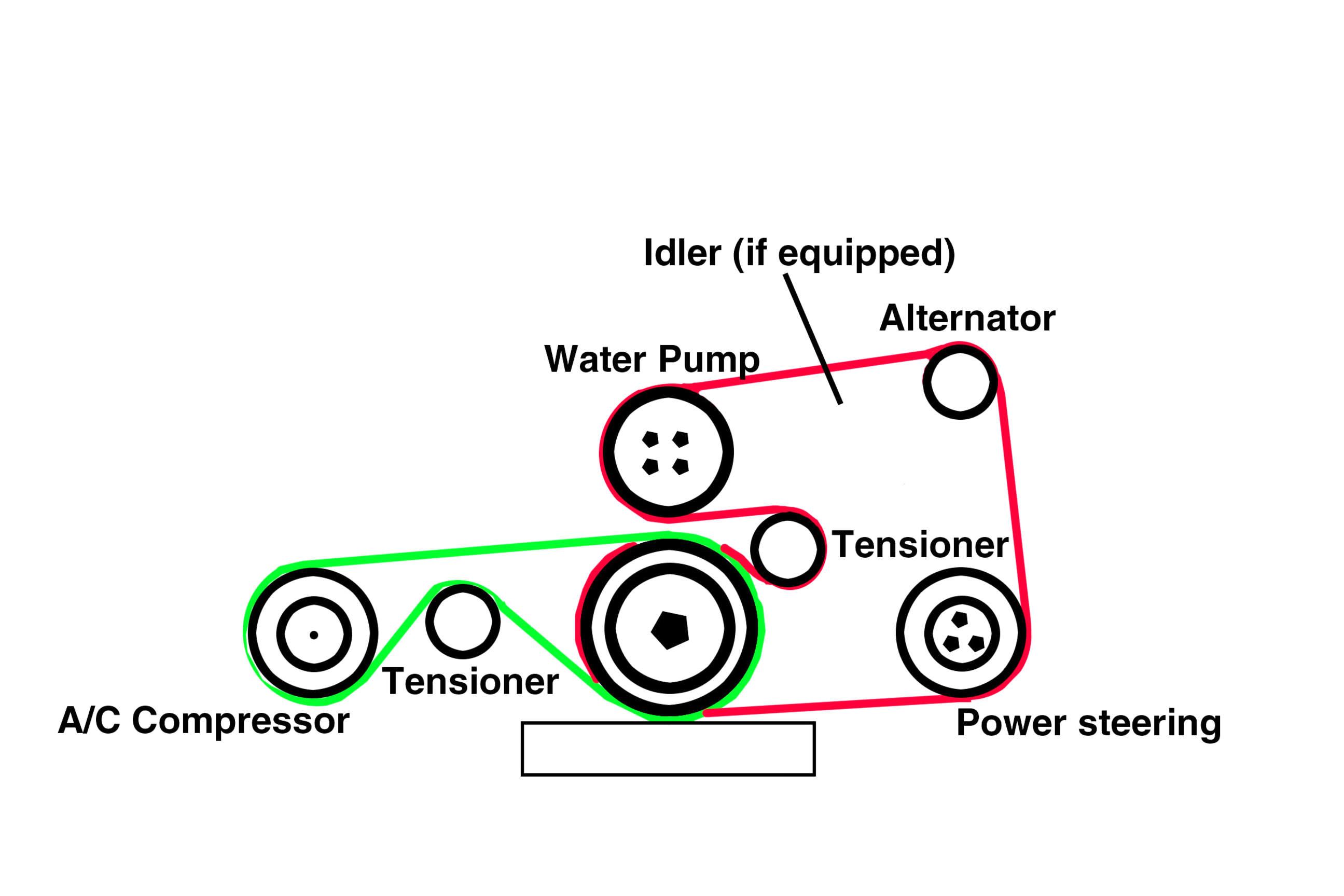 Bmw Z3 Alternator Replacement