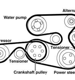 belt diagram bmw x3 wiring diagram data schema 2008 bmw x3 drive belt diagram 2008 x3 belt diagram [ 1536 x 1024 Pixel ]