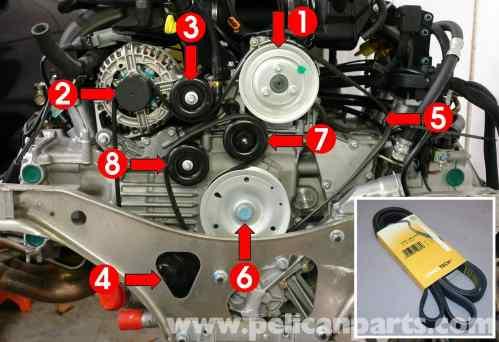 small resolution of porsche boxster drive belt replacement 986 987 1997 08 rh pelicanparts com 2000 porsche boxster engine