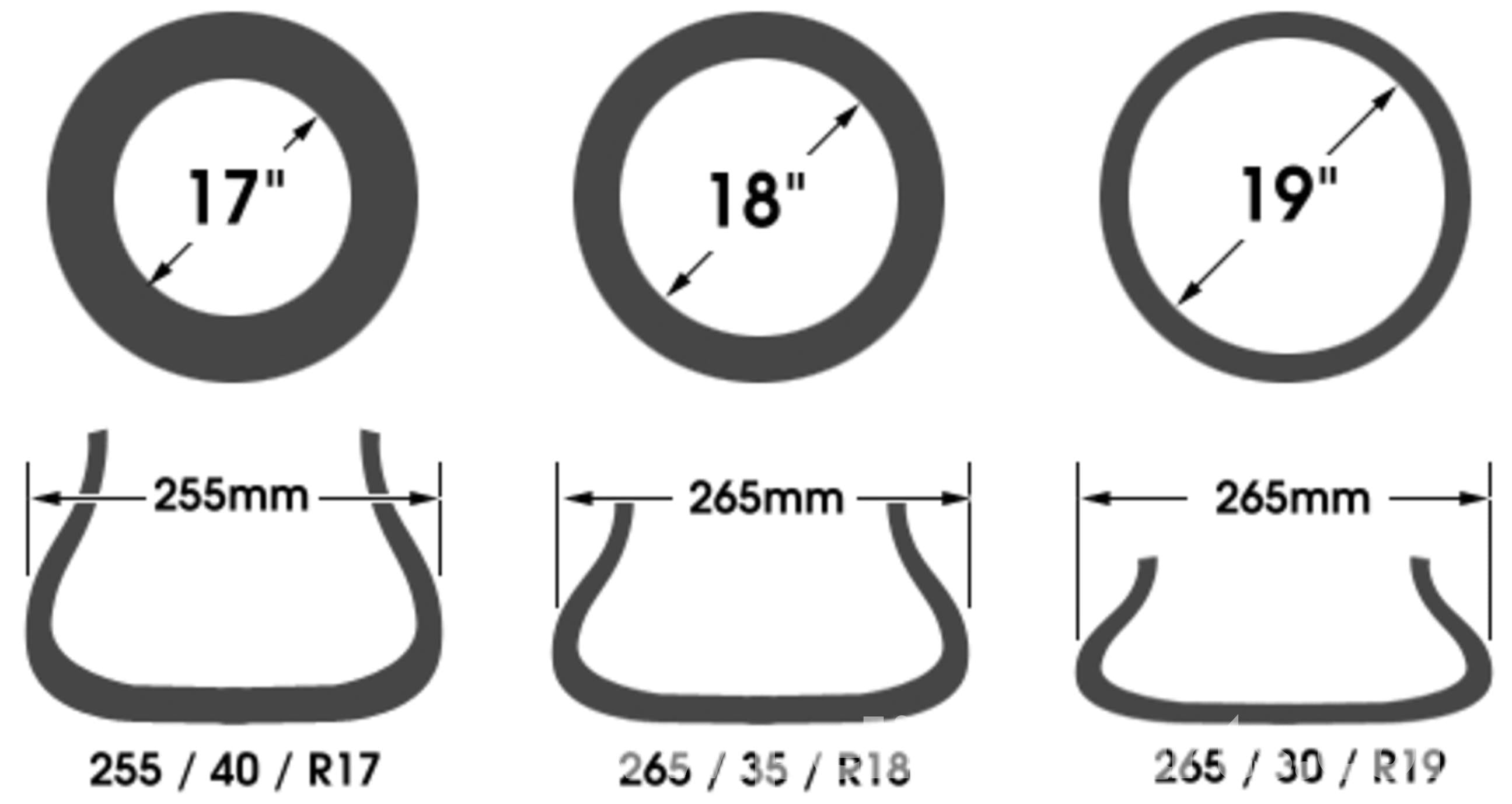 Porsche Boxster Tire And Boxster Wheel Sizing