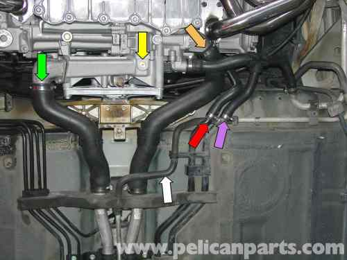 small resolution of porsche boxster coolant replacement coolant flush 986 987 rh pelicanparts com 2004 jeep grand cherokee 4 0l engine coolant diagram engine cooling system