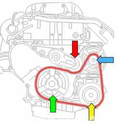 saab 9 3 drive belt replacement 2006 2007 pelican parts diy saab 9 3 custom saab 9 3 belt diagram [ 2592 x 1767 Pixel ]