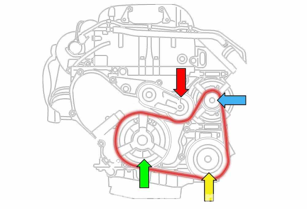 medium resolution of saab 9 3 drive belt replacement 2006 2007 pelican parts diy saab 9 3 custom saab 9 3 belt diagram