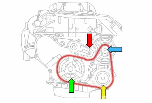 small resolution of saab 9 3 drive belt replacement 2006 2007 pelican parts diy saab 9 3 custom saab 9 3 belt diagram