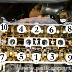 1999 Vw Passat Engine Diagram Directv Swm 8 Wiring Install Audi A4 Www Toyskids Co Volkswagen Golf Gti Mk Iv Head Gasket Replacement Turbo 1 8t