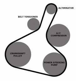 vw jetta serpentine belt diagram detailed wiring diagram rh 16 4 ocotillo paysage com 2002 ford [ 2592 x 2592 Pixel ]