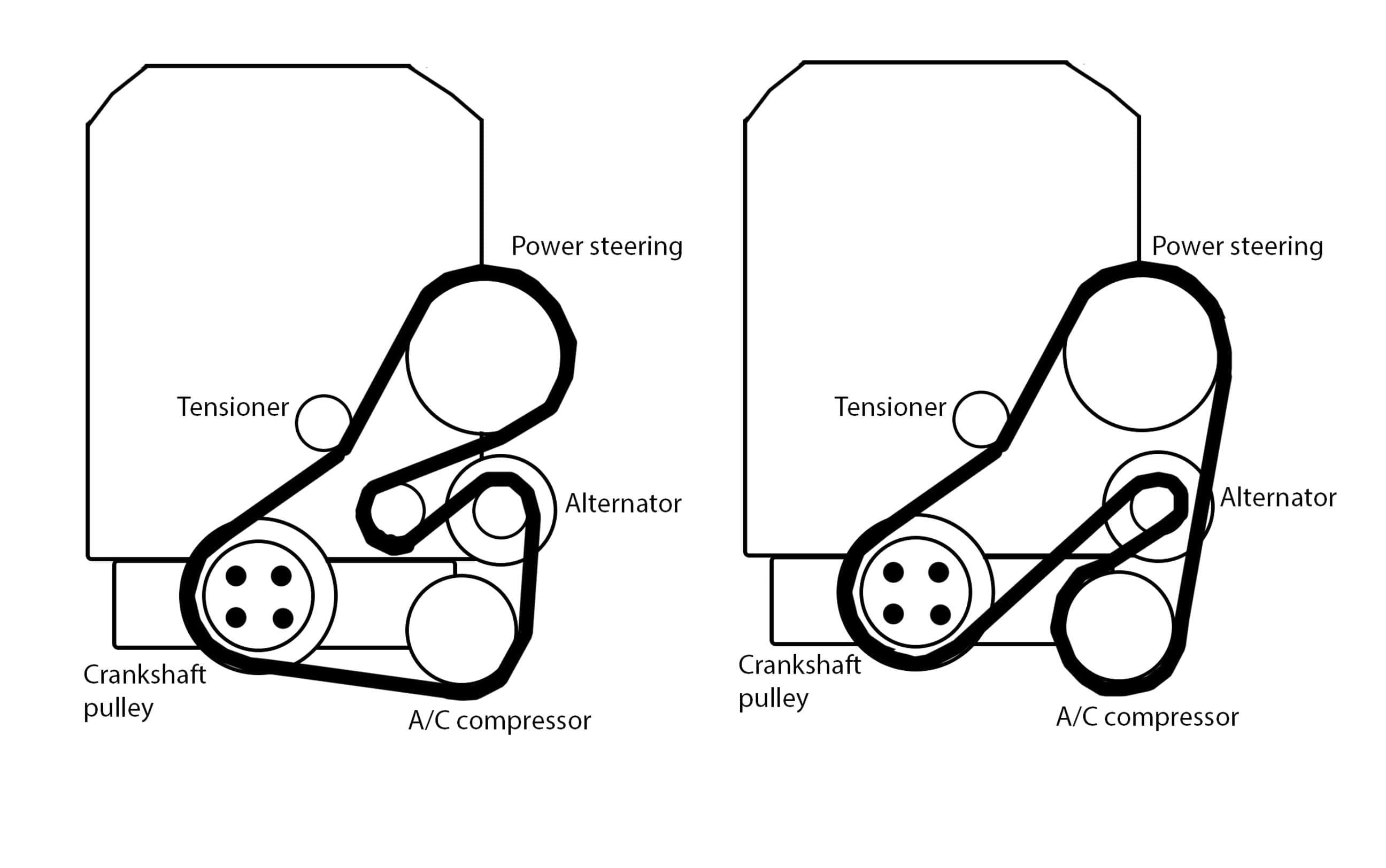 volvo truck belt routing