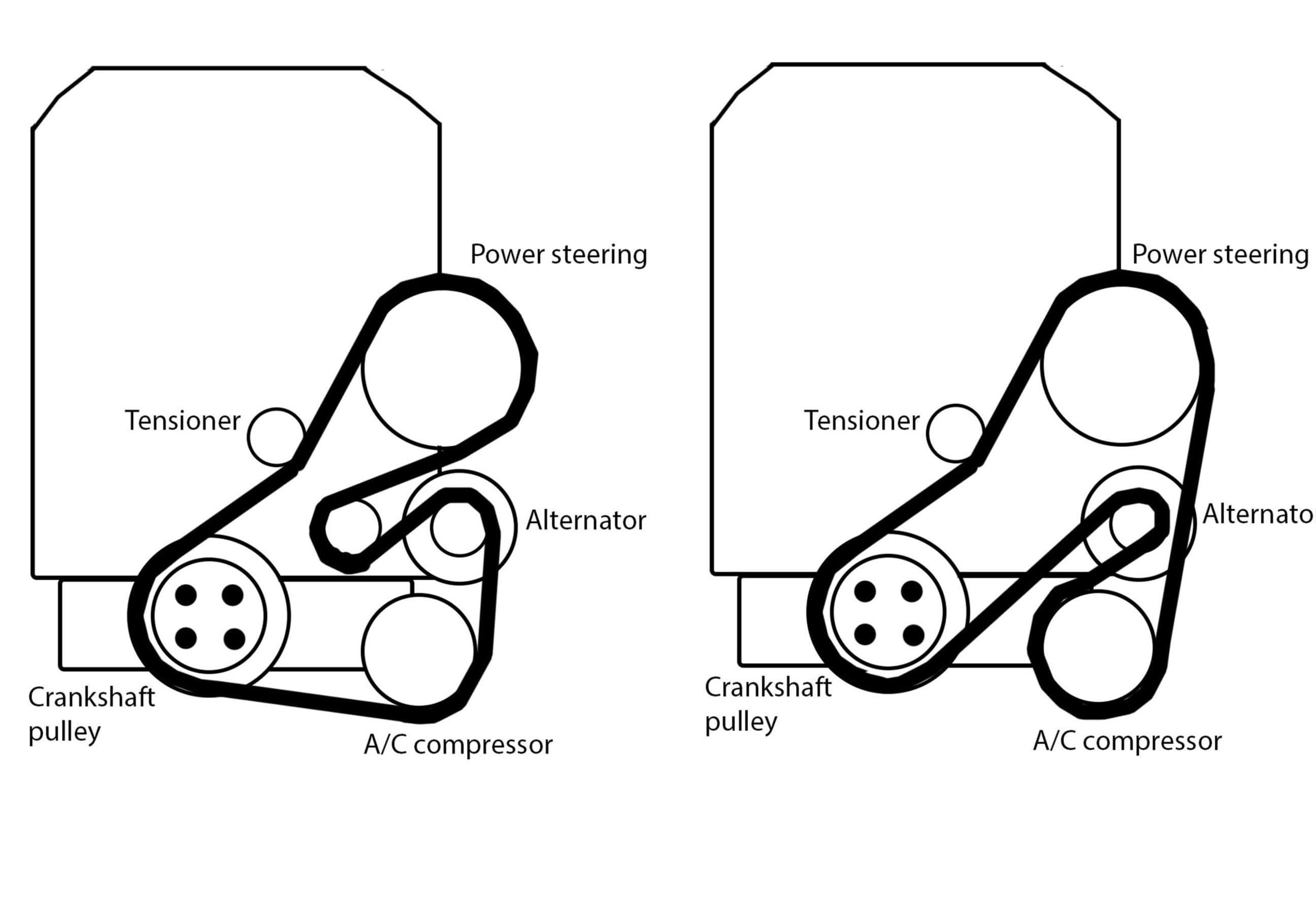 Volvo V70 Drive Belt Tensioner Replacement