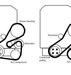 volvo v70 drive belt tensioner replacement v70 1998 2001 volvo s70 belt diagram i39m unable to locate a belt diagram to [ 2592 x 1767 Pixel ]