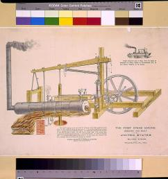 the first steam engine designed and built in the united states by oliver evans  [ 1024 x 816 Pixel ]