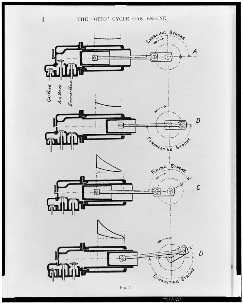 hight resolution of  four stroke gasoline powered internal combustion engine designed by nicolaus a