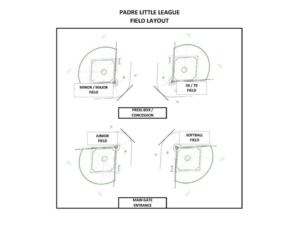 medium resolution of fastpitch softball field diagram