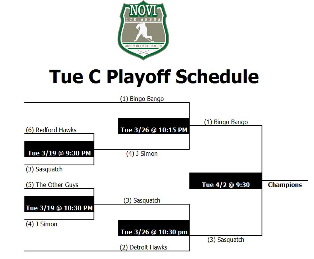 Tuesday 18+ C League