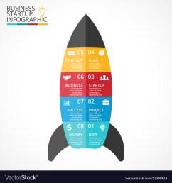 rocket infographic diagram chart graph vector image [ 1000 x 1080 Pixel ]