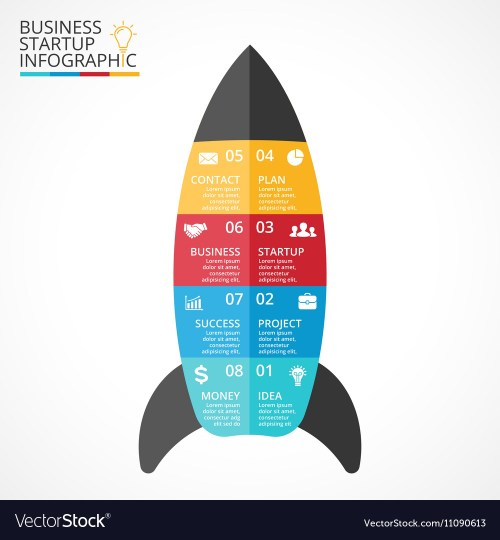 small resolution of rocket infographic diagram chart graph vector image