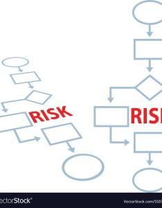 also process management insurance risk flowchart vector image rh vectorstock