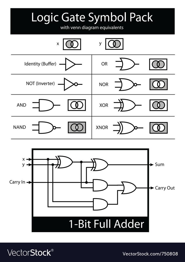 medium resolution of logic venn diagram example