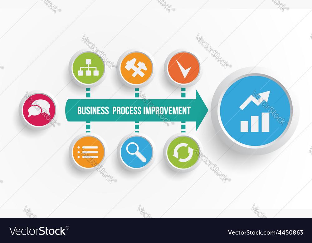 business process improvement icons