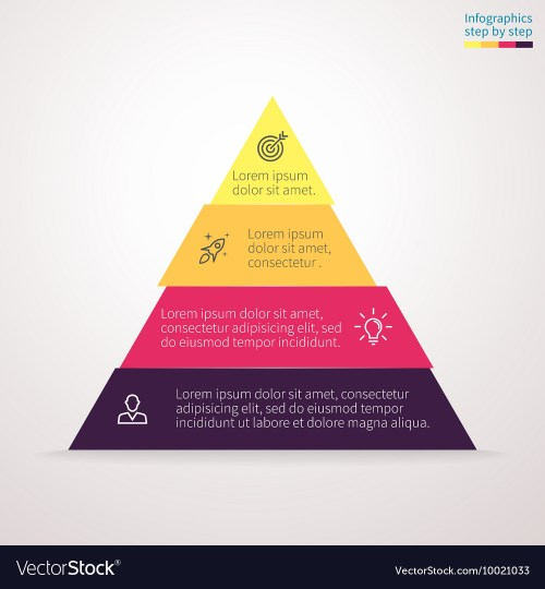 small resolution of pyramid for infographics chart diagram vector image