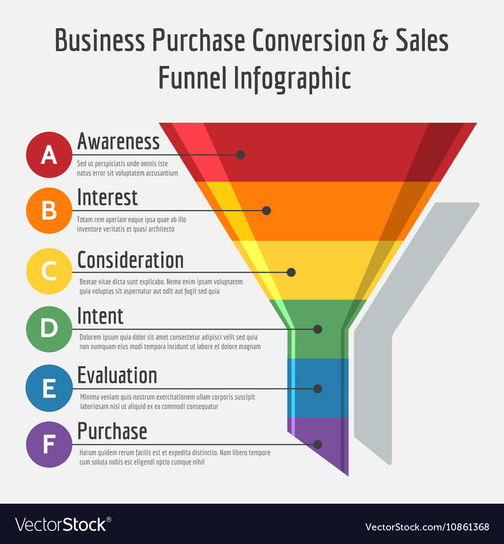 medium resolution of sales funnel infographic vector image