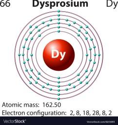 symbol and electron diagram for iodine royalty free vector diagram of iodine clock reaction diagram of iodine [ 1000 x 1079 Pixel ]