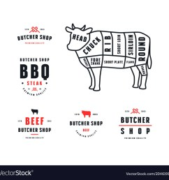 stock beef cuts diagram and label for butcher shop butcher cuts diagram butcher shop diagram [ 1000 x 980 Pixel ]