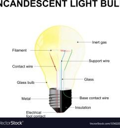 incandescent light bulb diagram [ 1000 x 977 Pixel ]