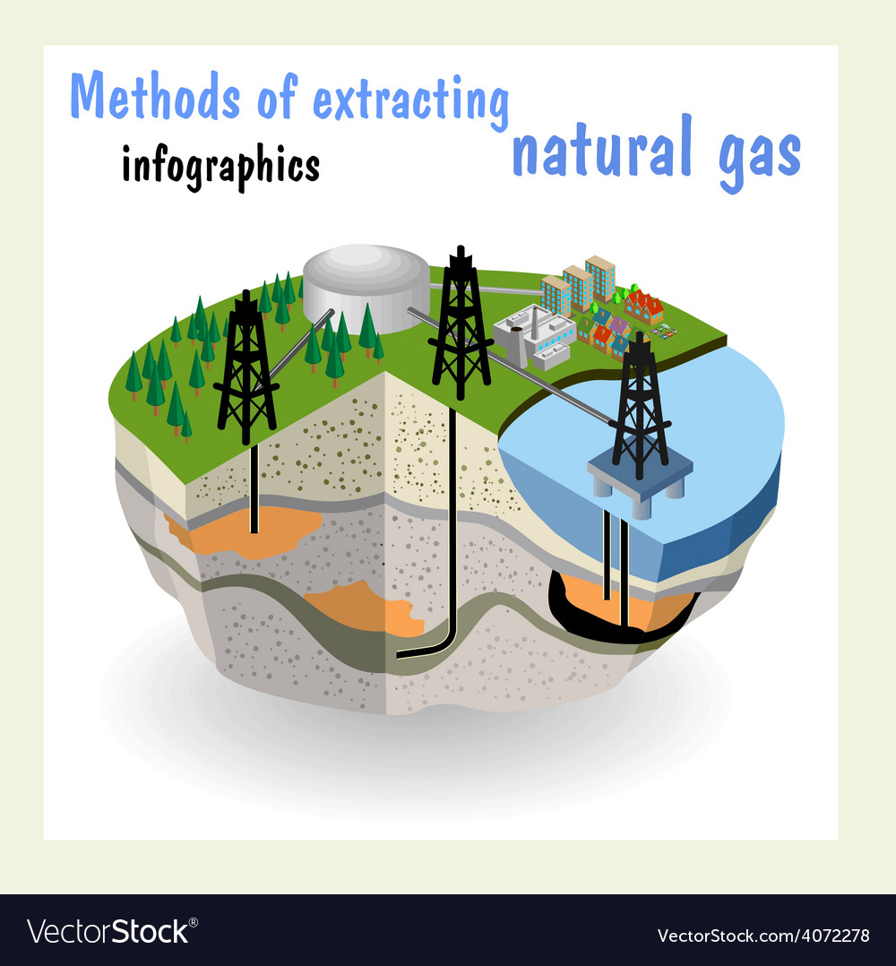 hight resolution of diagram natural gas resources vector image
