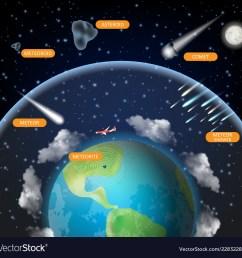 space science diagram [ 1000 x 983 Pixel ]