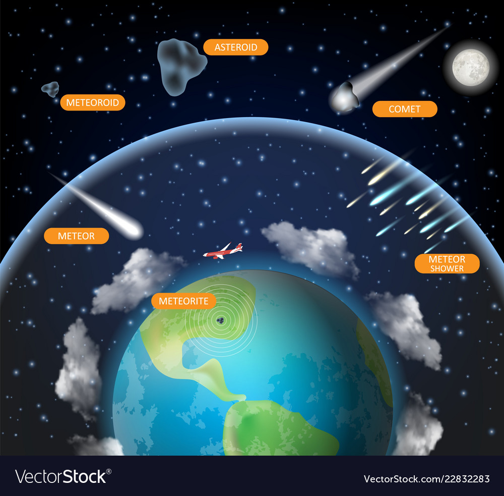 hight resolution of space science diagram