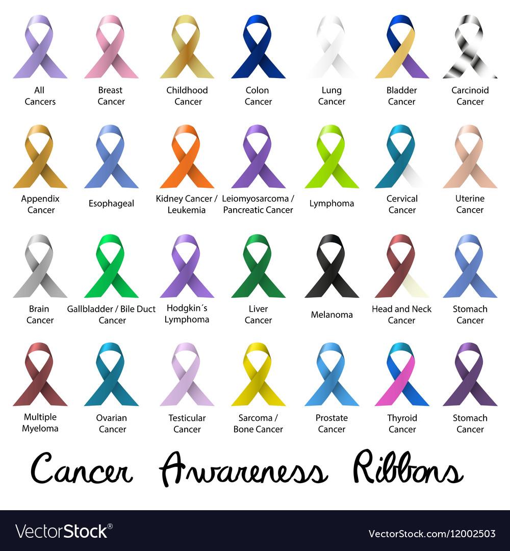 cancer awareness various color