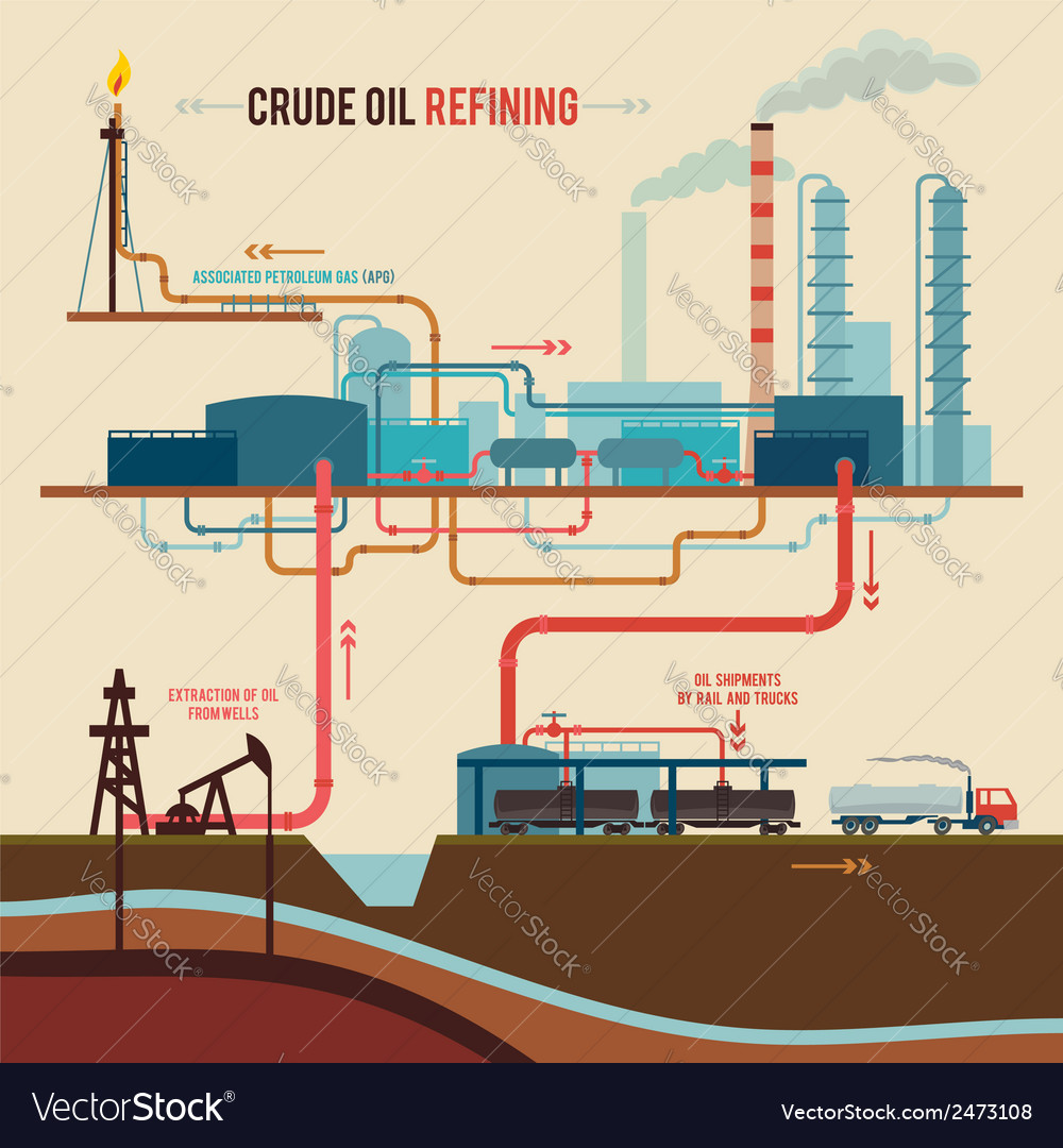hight resolution of crude oil refining vector image