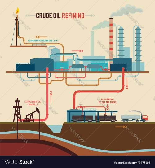 small resolution of crude oil refining vector image