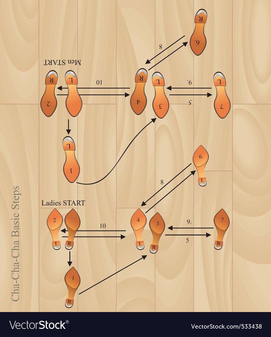 medium resolution of chacha basic steps vector image