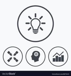 lamp chart [ 1000 x 1080 Pixel ]
