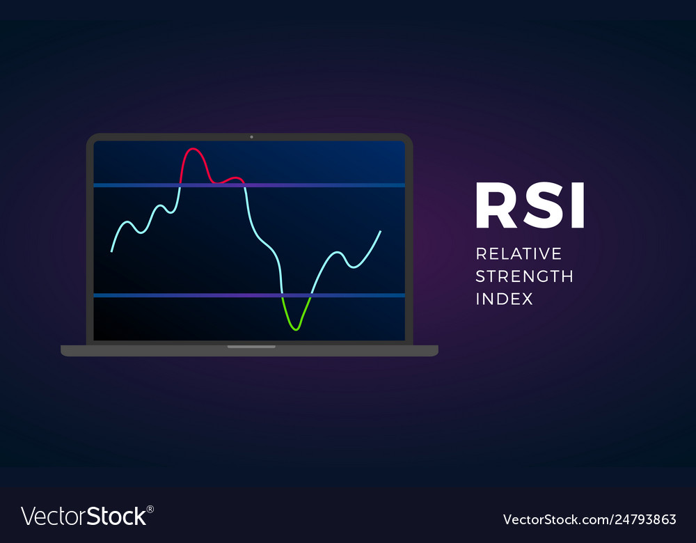 rsi indicator technical analysis