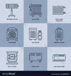 oil heater diagram [ 1000 x 1080 Pixel ]
