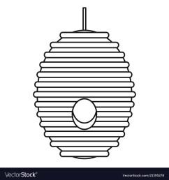 bee skep diagram [ 1000 x 1080 Pixel ]