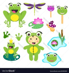 free frog clipart [ 1000 x 1080 Pixel ]