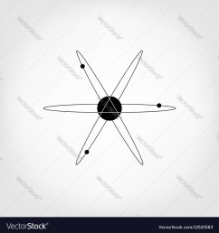 icon atom model molecule vector image [ 1000 x 1080 Pixel ]