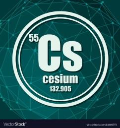 cesium chemical element vector image [ 1000 x 1080 Pixel ]