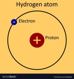 diagram for hydrogen [ 1000 x 1080 Pixel ]