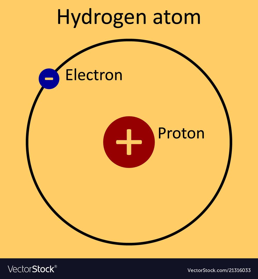 medium resolution of diagram for hydrogen