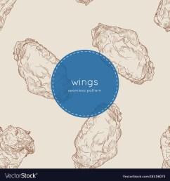 buffalo chicken wings seamless pattern vector image [ 1000 x 1080 Pixel ]