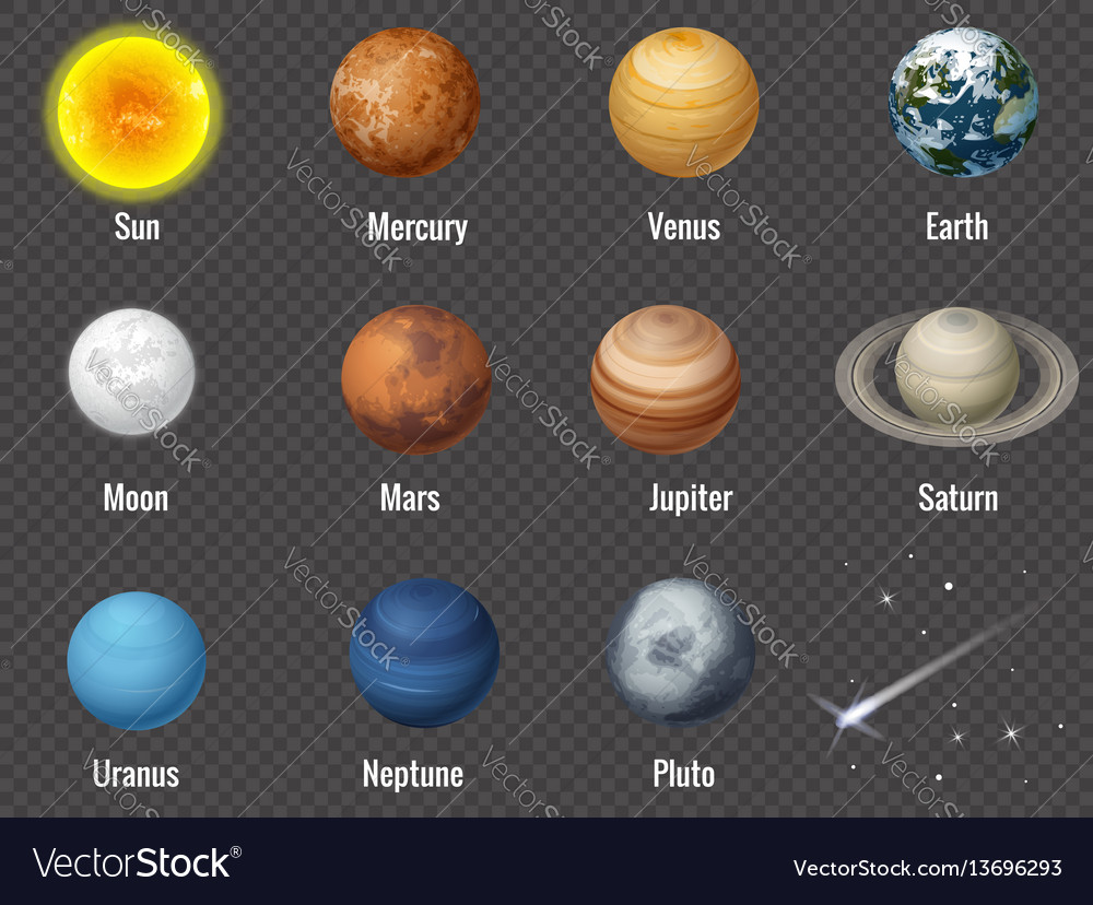 solar system planets on