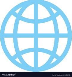 globe diagram [ 1000 x 1080 Pixel ]