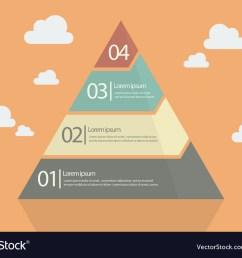 four step pyramid diagram vector image [ 1000 x 787 Pixel ]