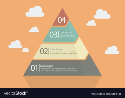 small resolution of four step pyramid diagram vector image