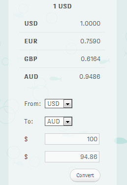 Currency Converter Display