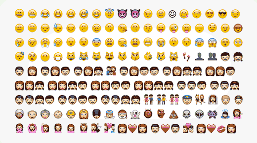 Emojis supported in WordPress since version 4.2